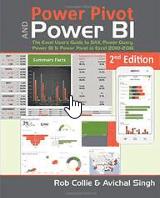 Libros de Power BI 3